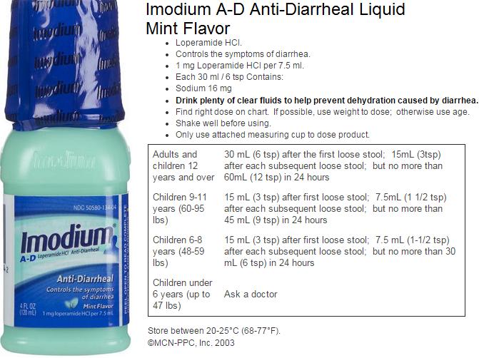 Turner Drugs Nause Amp Diarrhea Treatments